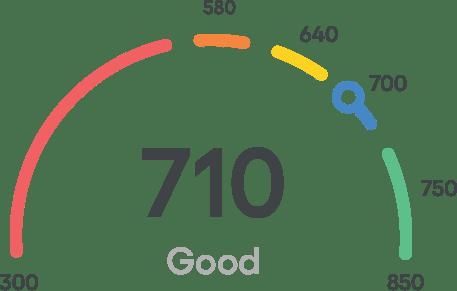 Meter score 710