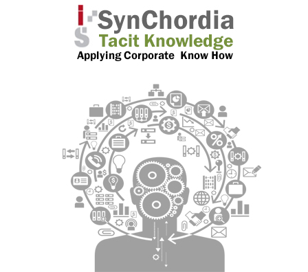 Intelli Solutions Synchordia Tacit Knowledge